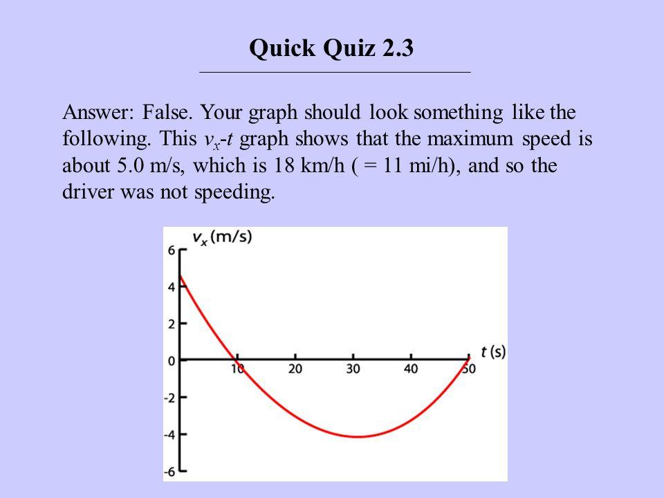 Quick Quiz 2.3