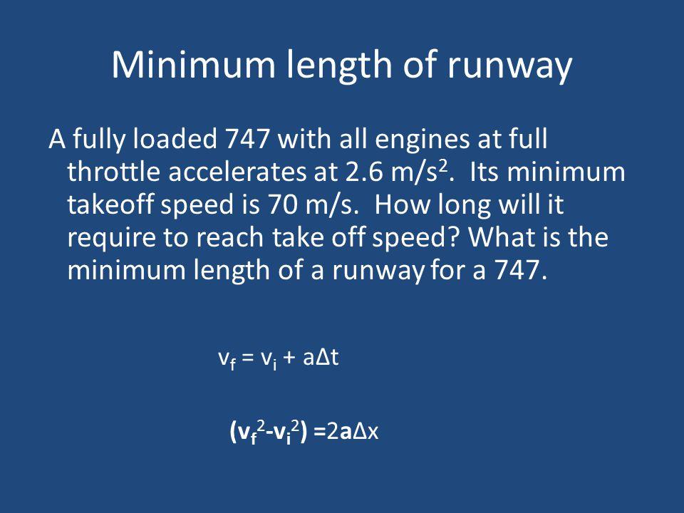 Minimum length of runway