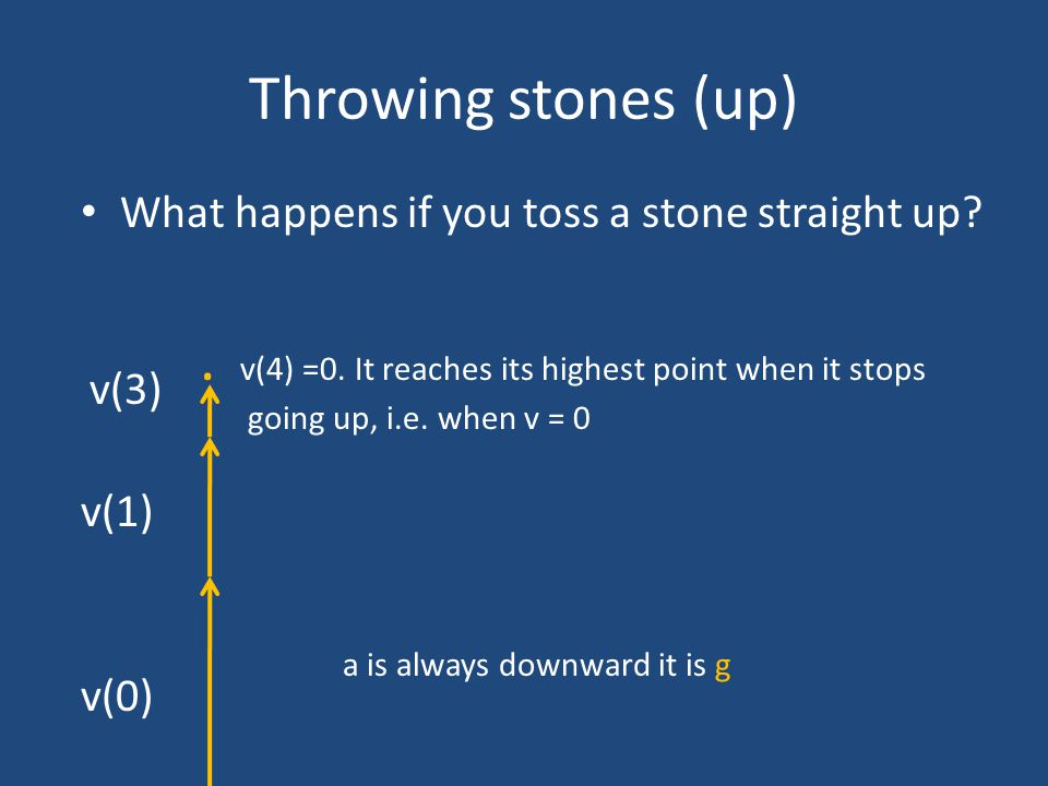 . v(4) =0. It reaches its highest point when it stops
