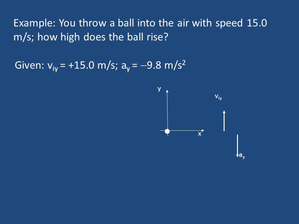 Given: viy = +15.0 m/s; ay = 9.8 m/s2