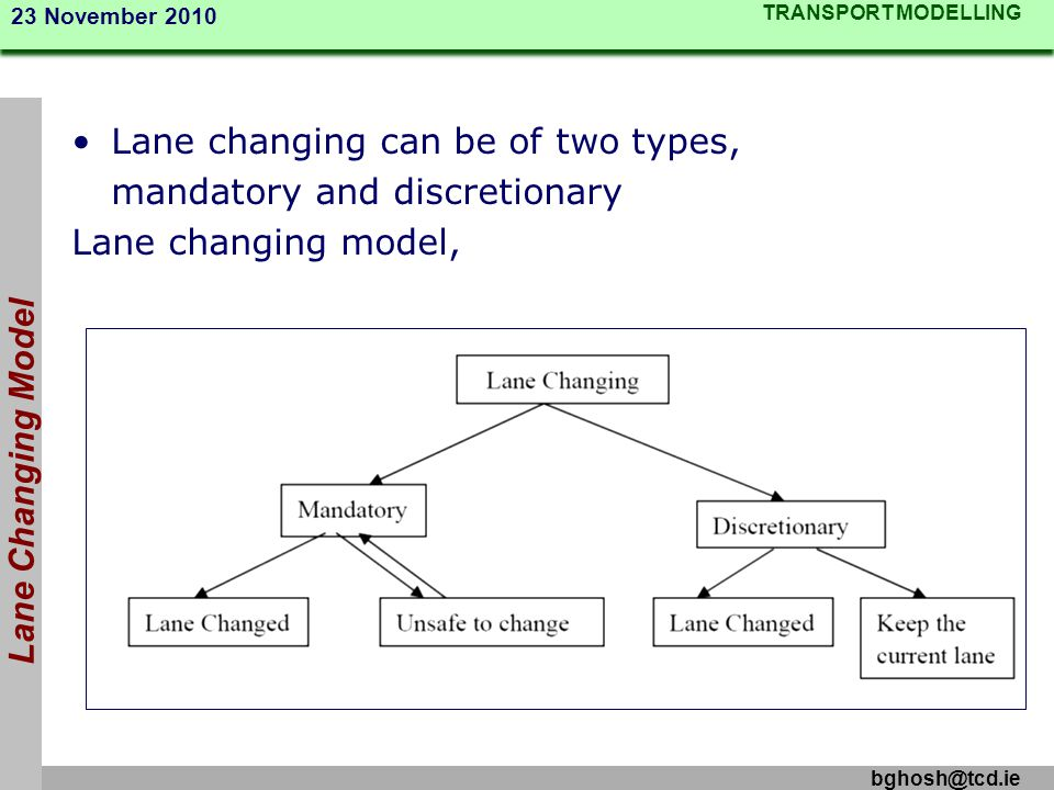 Lane changing can be of two types, mandatory and discretionary
