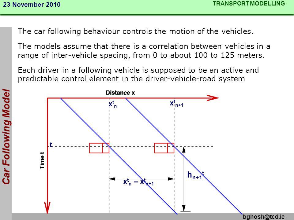 Car Following Model hn+1t