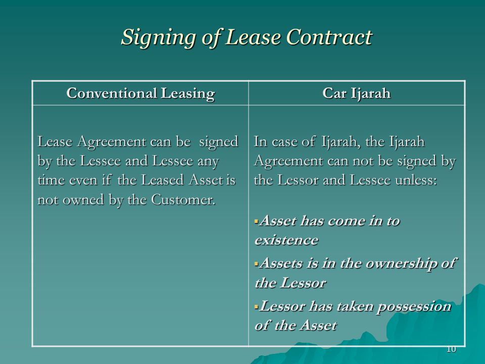 Signing of Lease Contract