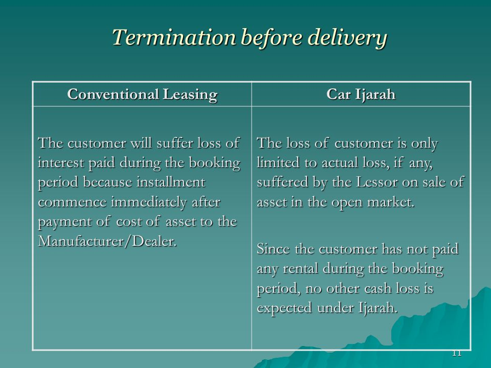 Termination before delivery