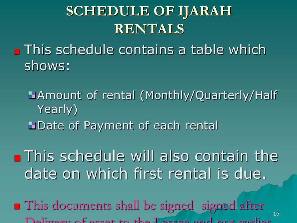 SCHEDULE OF IJARAH RENTALS
