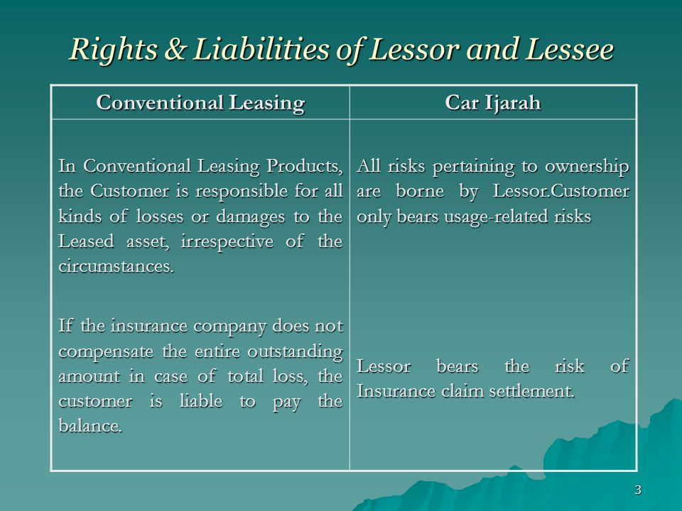Rights & Liabilities of Lessor and Lessee