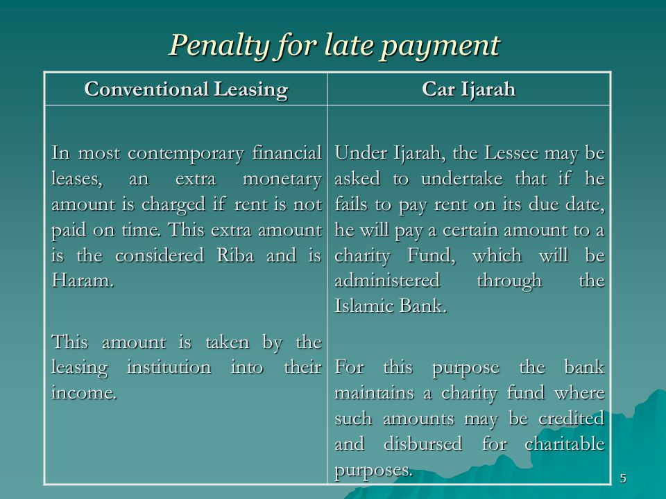 Penalty for late payment