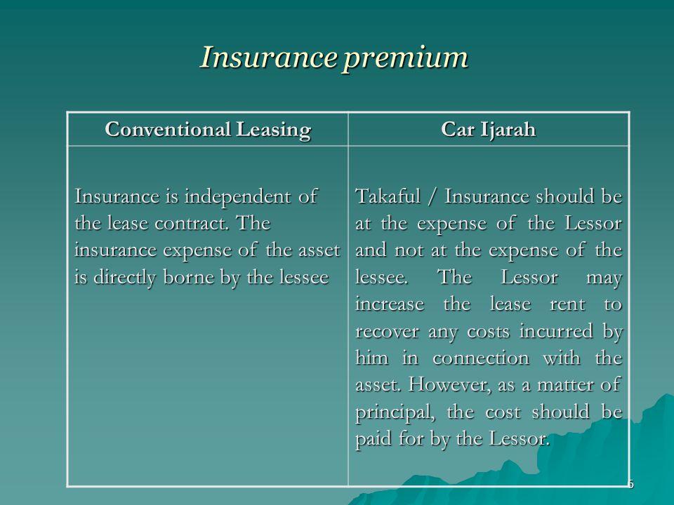 Insurance premium Conventional Leasing Car Ijarah