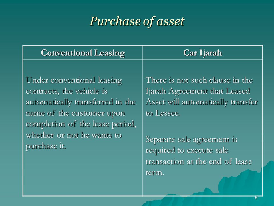 Purchase of asset Conventional Leasing Car Ijarah