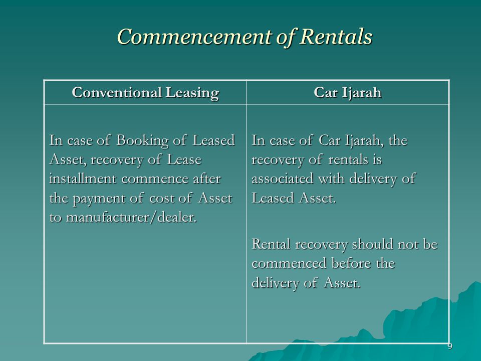 Commencement of Rentals