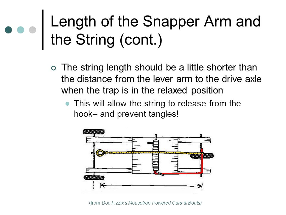 Length of the Snapper Arm and the String (cont.)