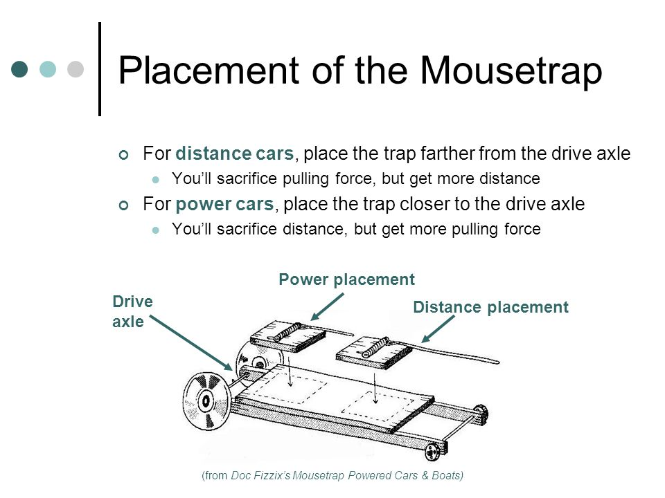 Placement of the Mousetrap
