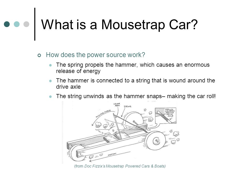 (from Doc Fizzix's Mousetrap Powered Cars & Boats)