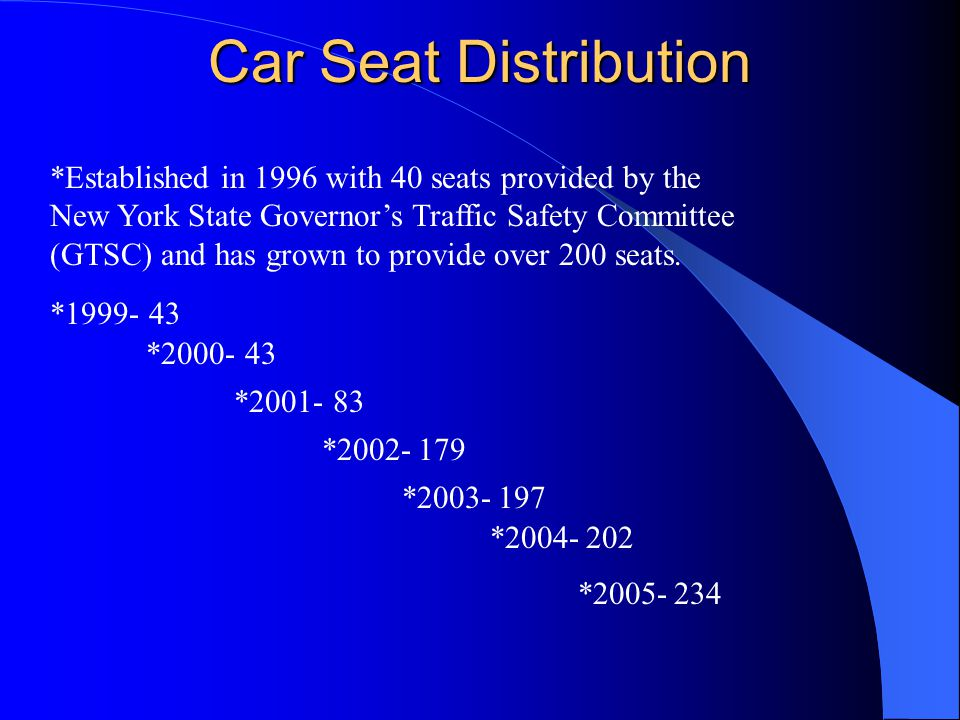 Car Seat Distribution