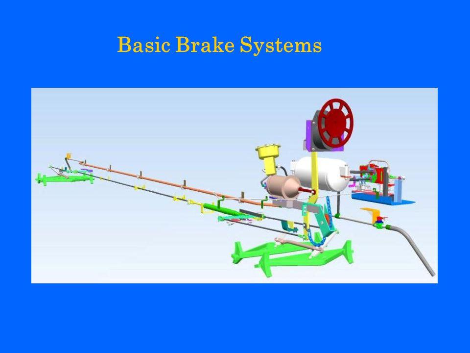 Basic Brake Systems