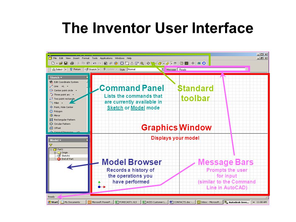 The Inventor User Interface