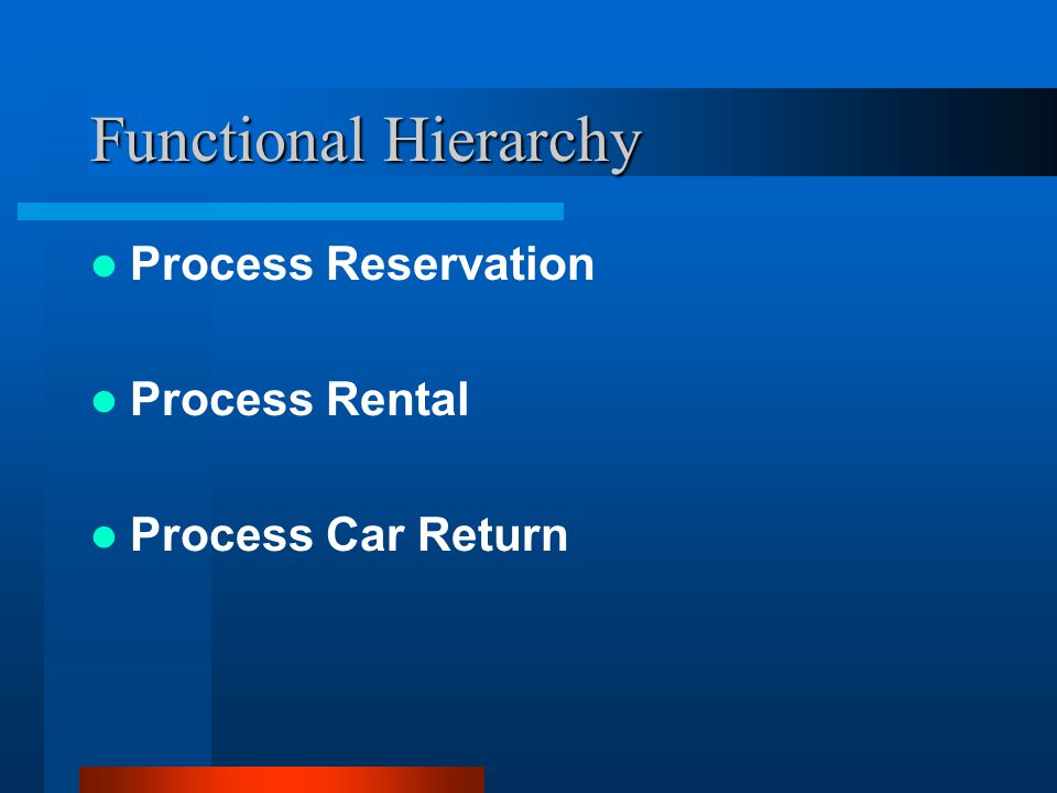 Functional Hierarchy Process Reservation Process Rental