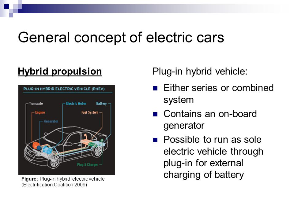 General concept of electric cars