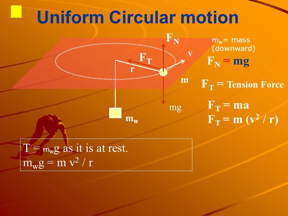 Uniform Circular motion