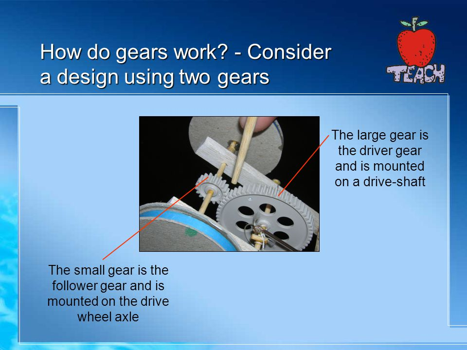 How do gears work - Consider a design using two gears