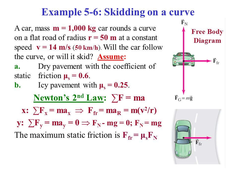 Example 5-6: Skidding on a curve