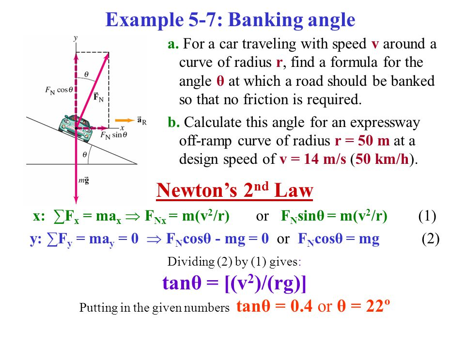 Example 5-7: Banking angle