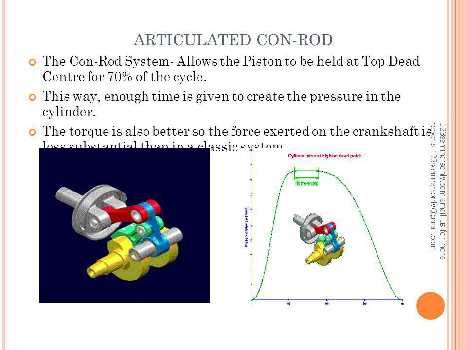 ARTICULATED CON-ROD The Con-Rod System- Allows the Piston to be held at Top Dead Centre for 70% of the cycle.