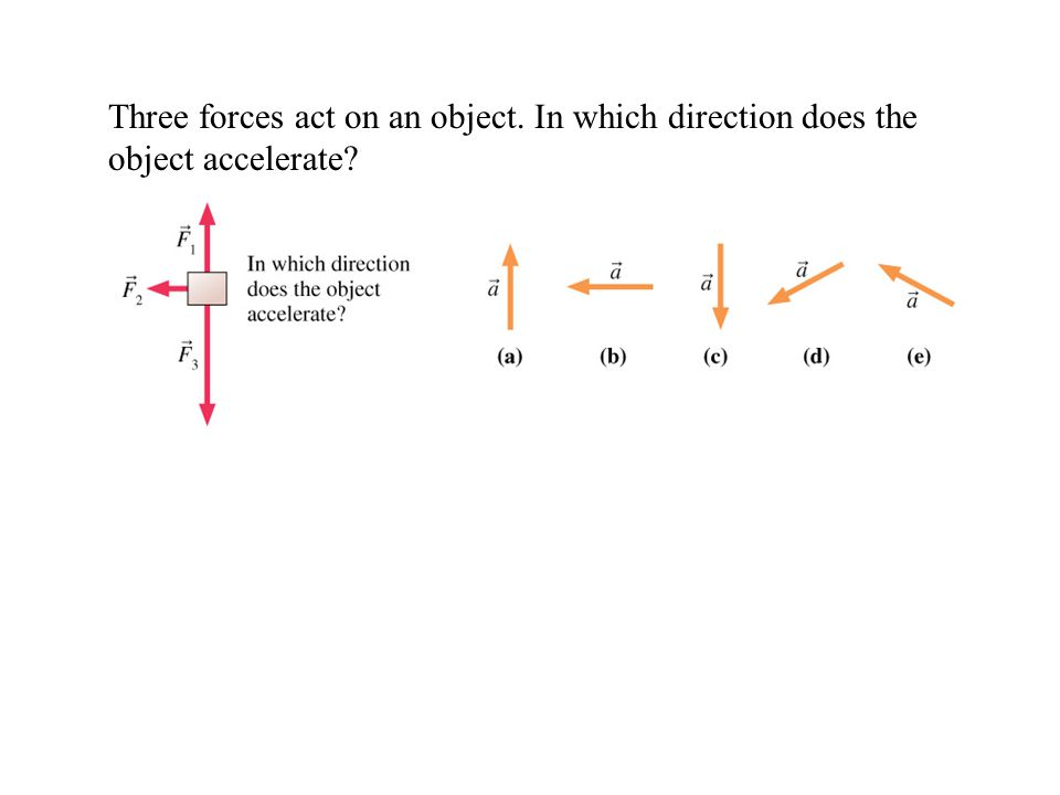 Three forces act on an object