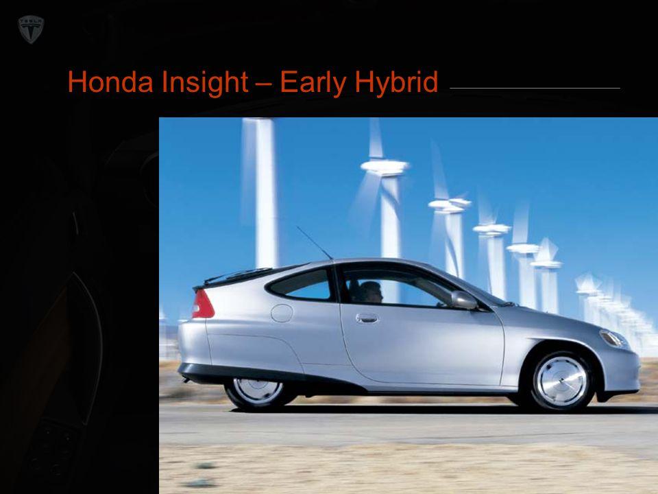 Internal Rivalry Honda Insight – Early Hybrid