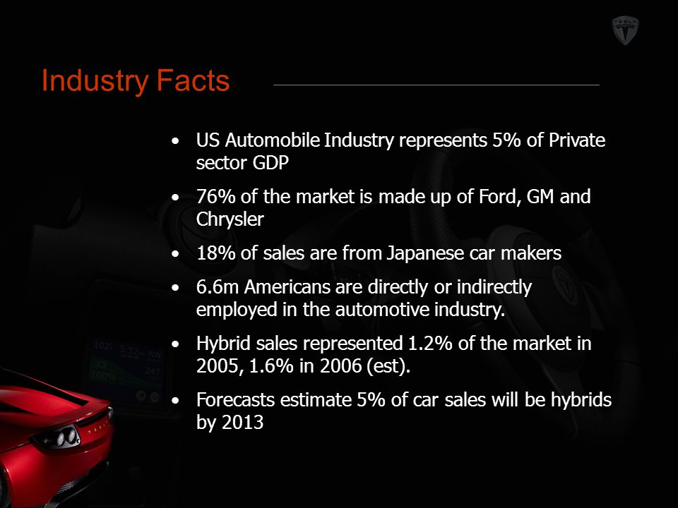 Industry Facts Industry Facts