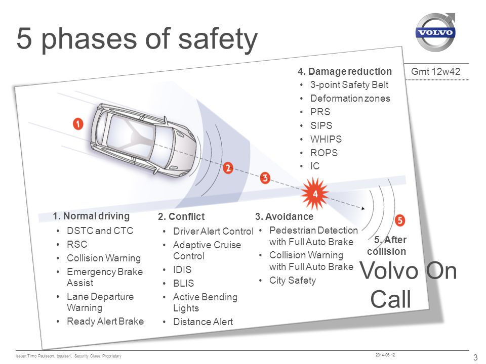 5 phases of safety Volvo On Call 4. Damage reduction