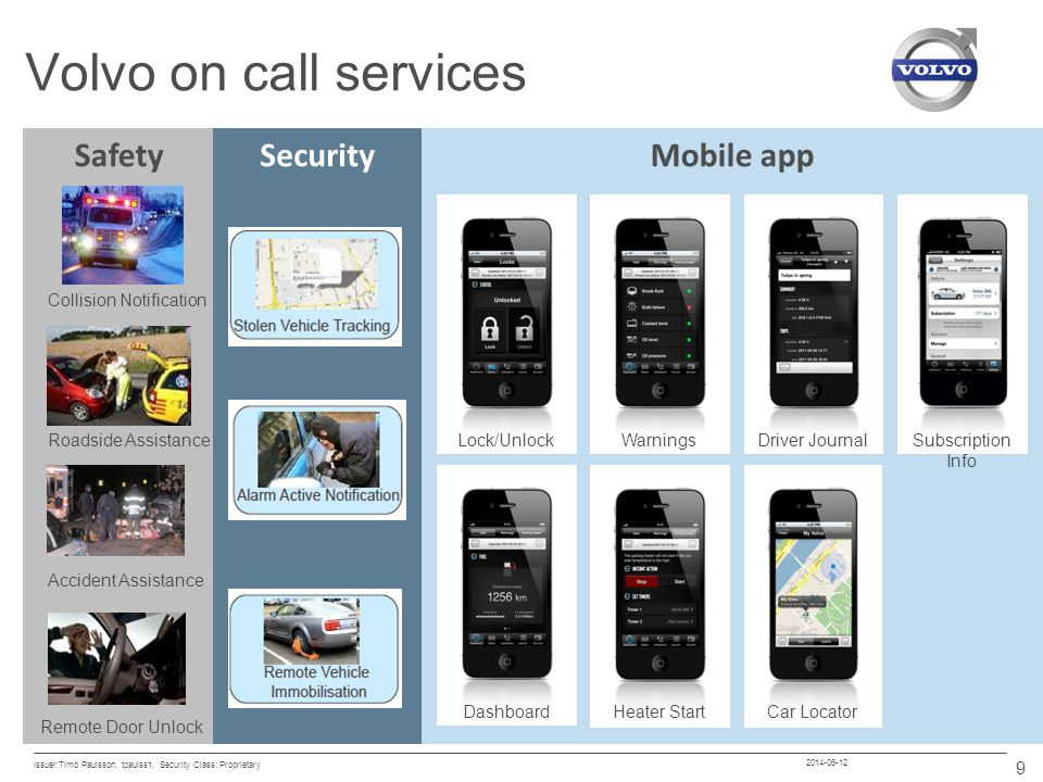 Volvo on call services Safety Security Mobile app