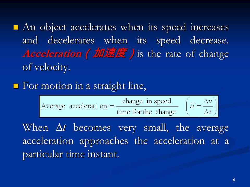 An object accelerates when its speed increases and decelerates when its speed decrease. Acceleration(加速度)is the rate of change of velocity.