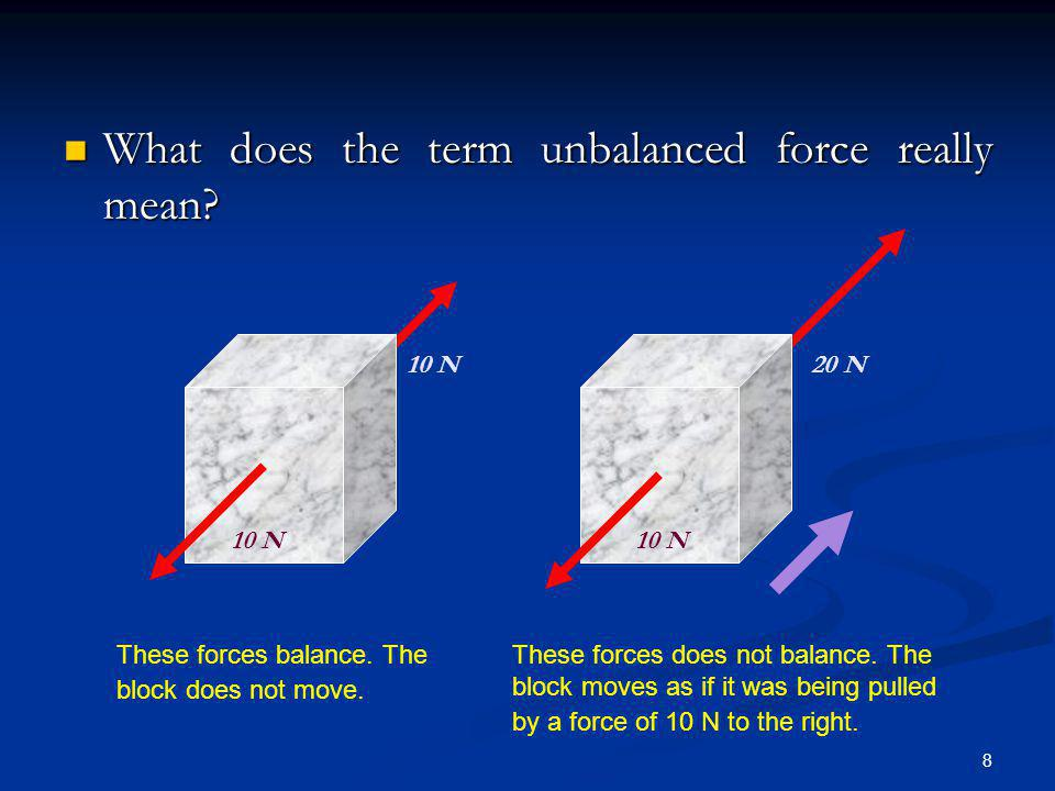 What does the term unbalanced force really mean