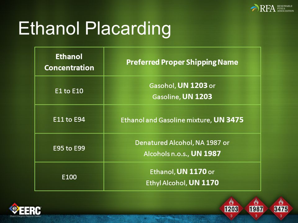 Ethanol Concentration Preferred Proper Shipping Name