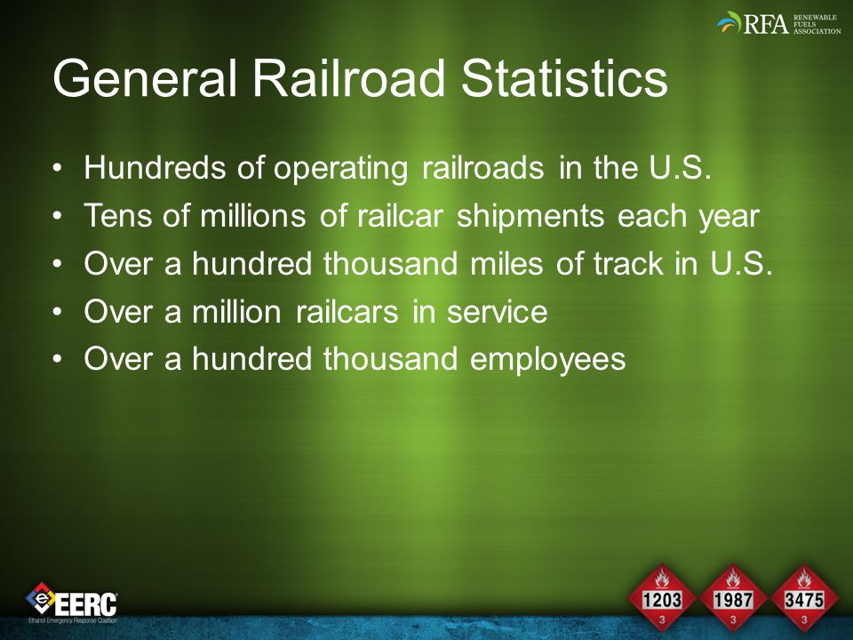 General Railroad Statistics