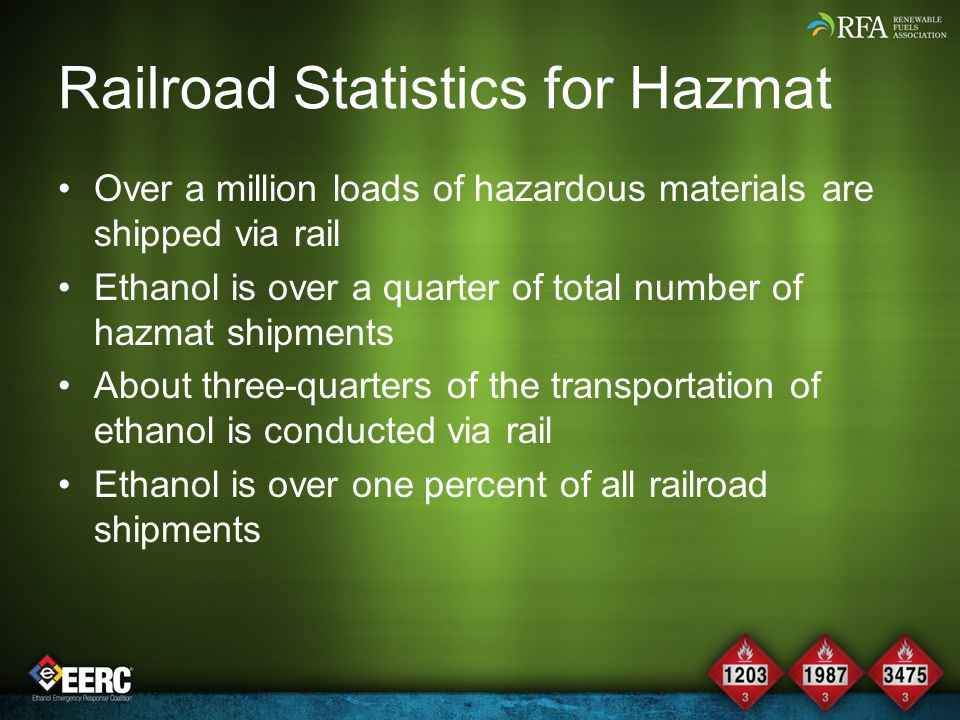 Railroad Statistics for Hazmat