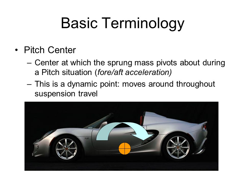Basic Terminology Pitch Center