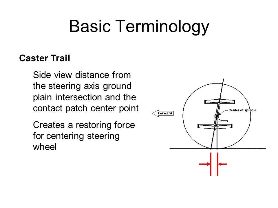 Basic Terminology Caster Trail