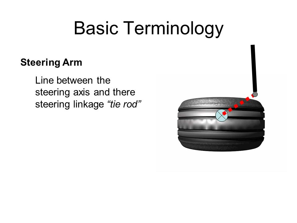 Basic Terminology Steering Arm