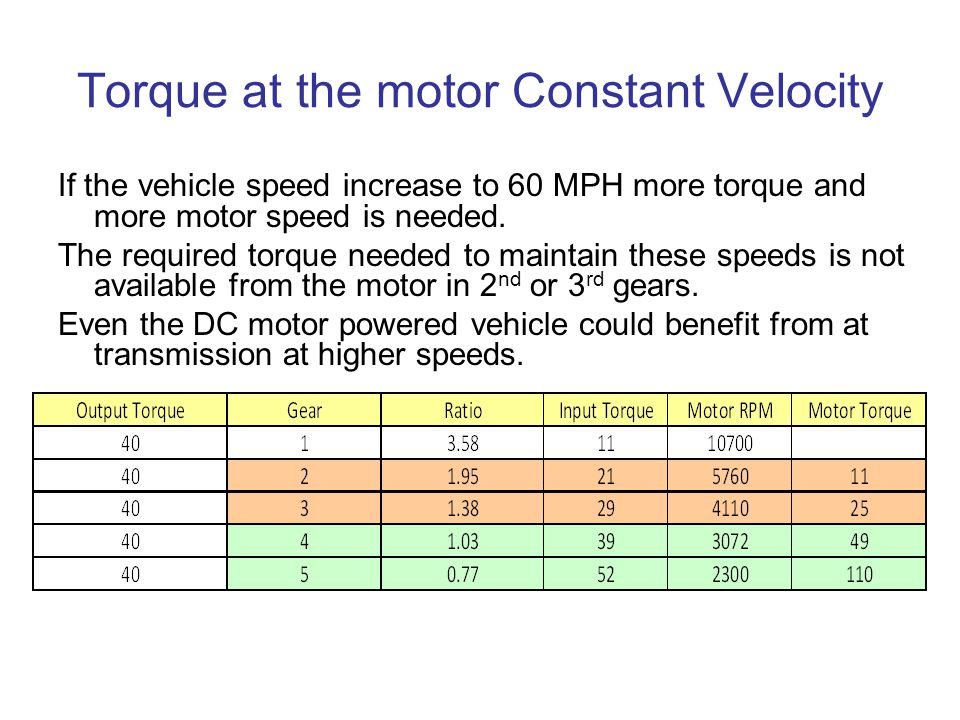 Torque at the motor Constant Velocity