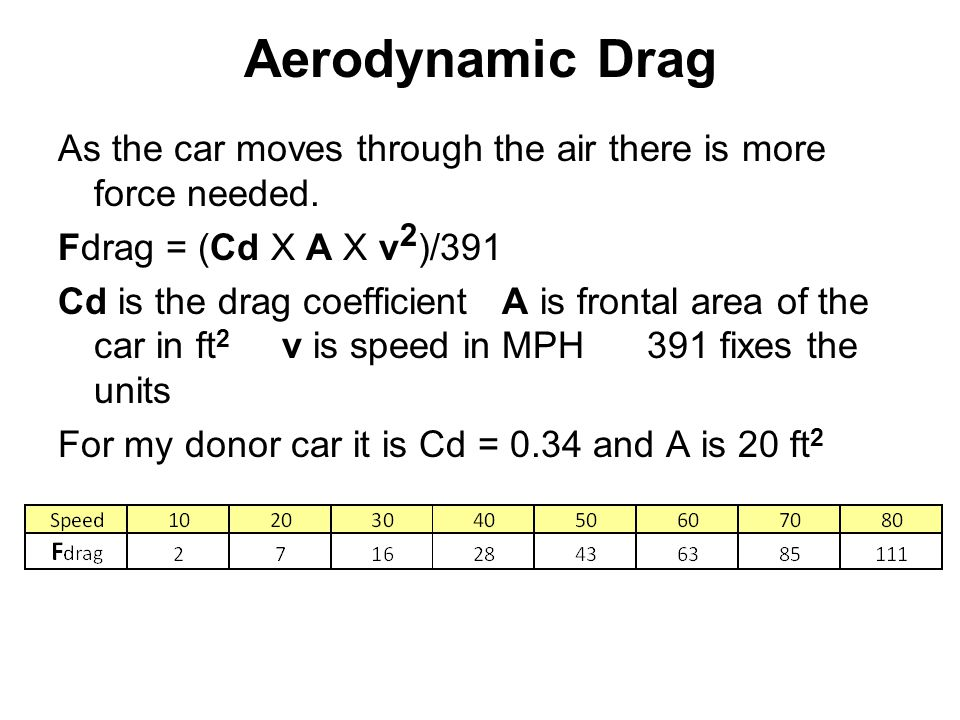 Aerodynamic Drag As the car moves through the air there is more force needed. Fdrag = (Cd X A X v2)/391.