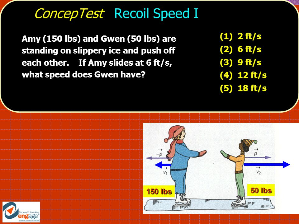 ConcepTest Recoil Speed I