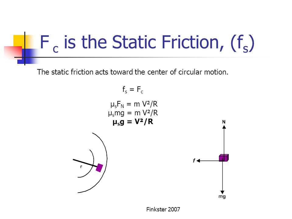 F c is the Static Friction, (fs)