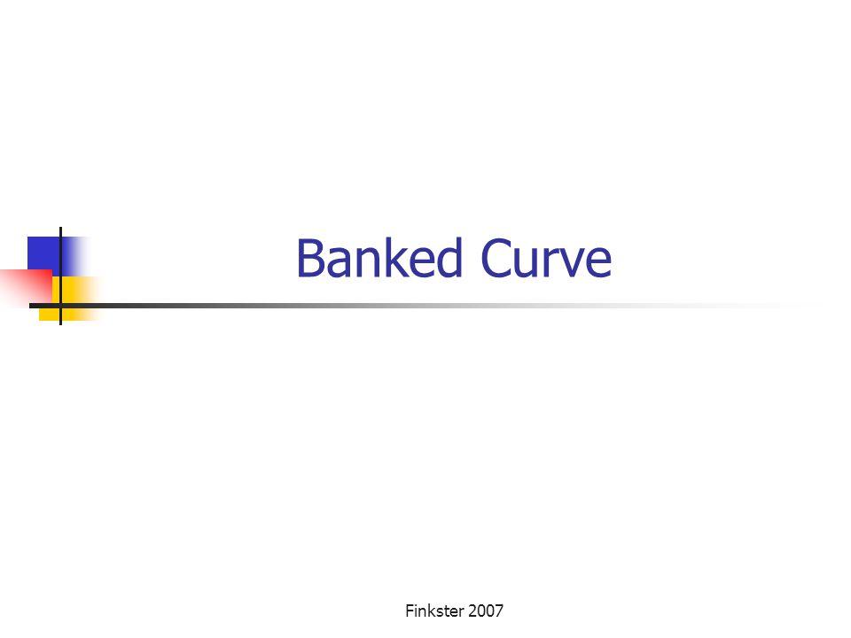 Banked Curve Finkster 2007