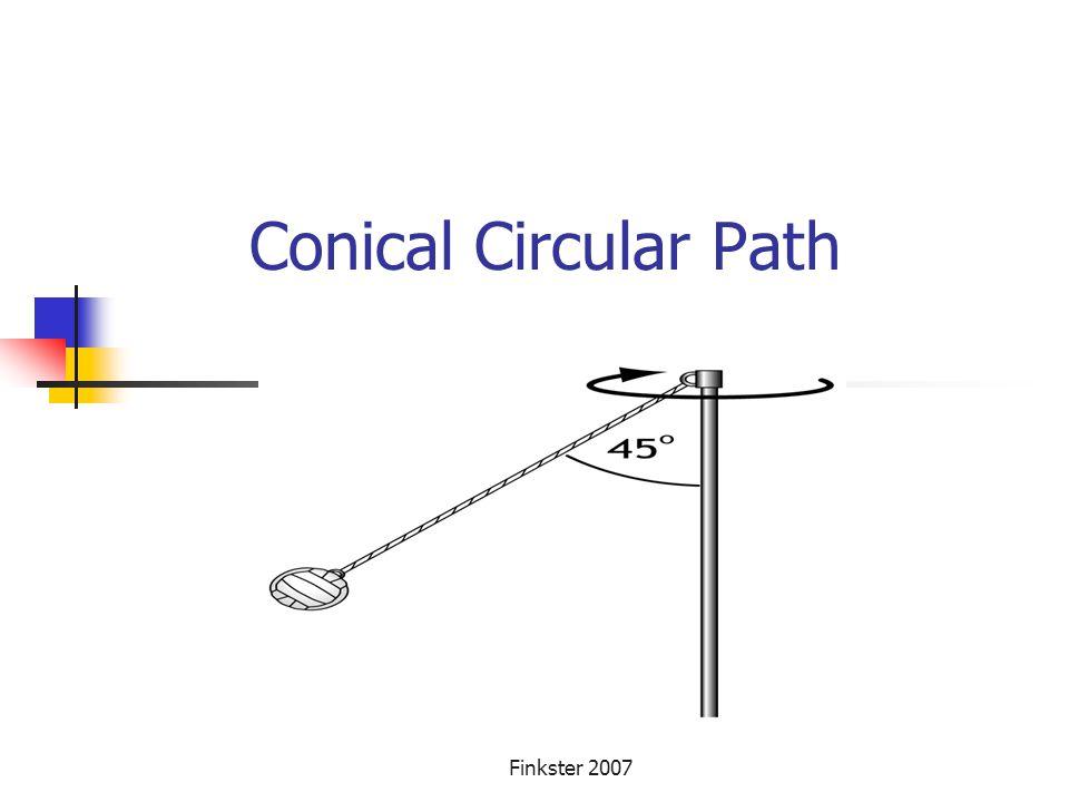 Conical Circular Path Finkster 2007