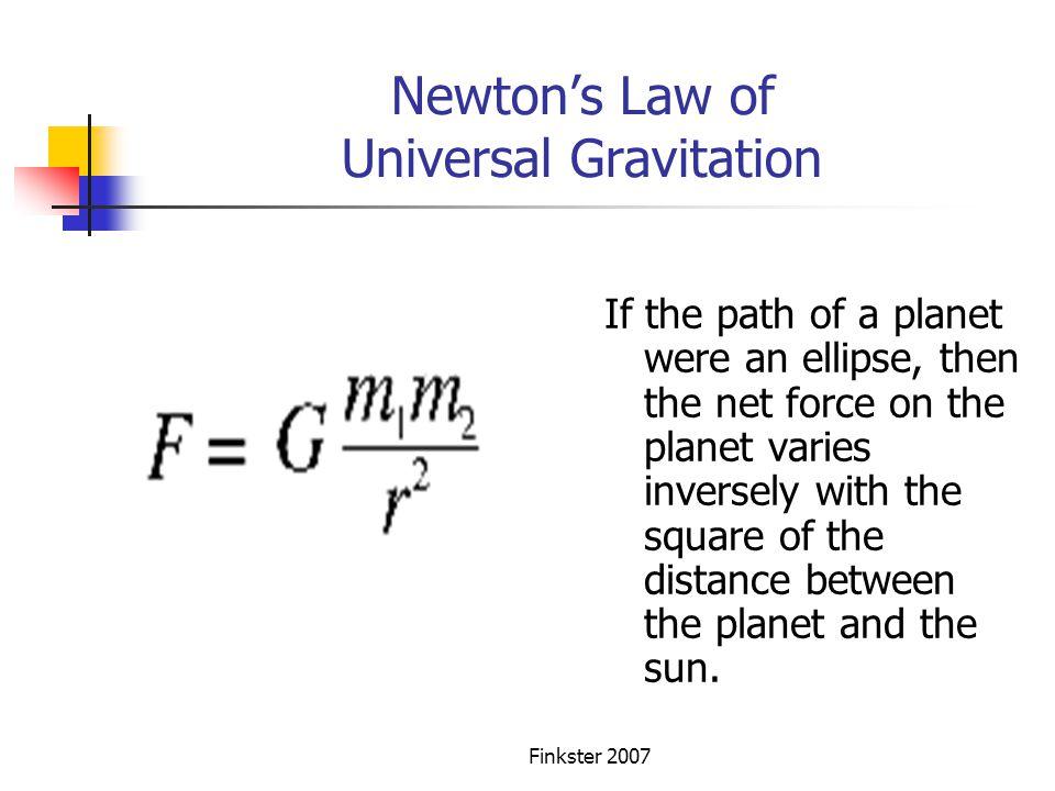 Newton's Law of Universal Gravitation