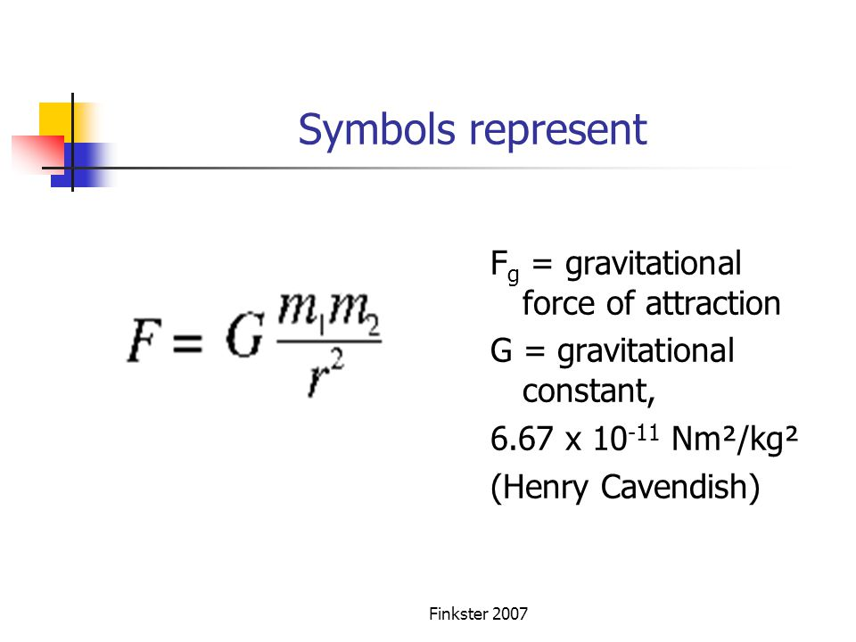 Symbols represent Fg = gravitational force of attraction