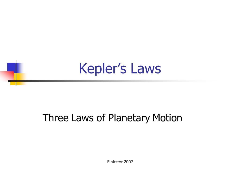 Three Laws of Planetary Motion