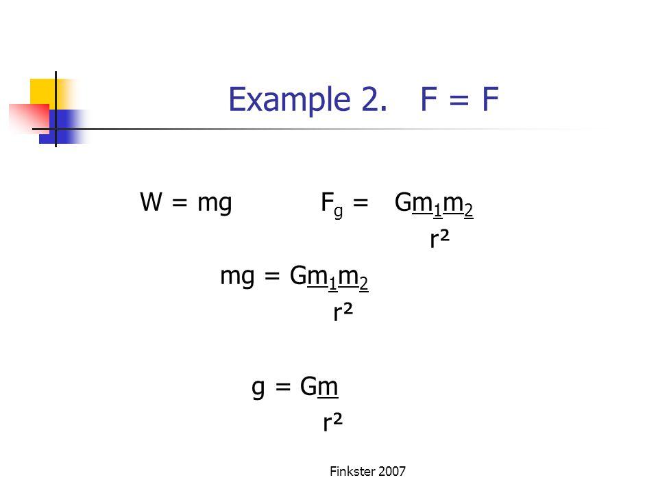 Example 2. F = F W = mg Fg = Gm1m2 r² mg = Gm1m2 g = Gm Finkster 2007